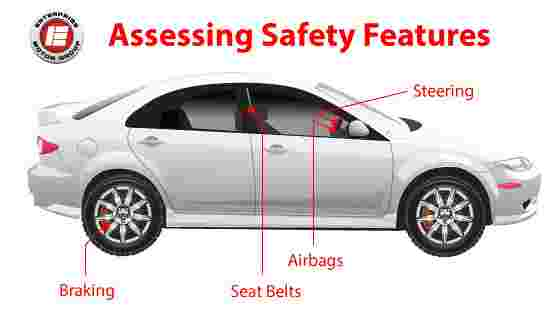 Safety counts! Assessing safety features when buying a car